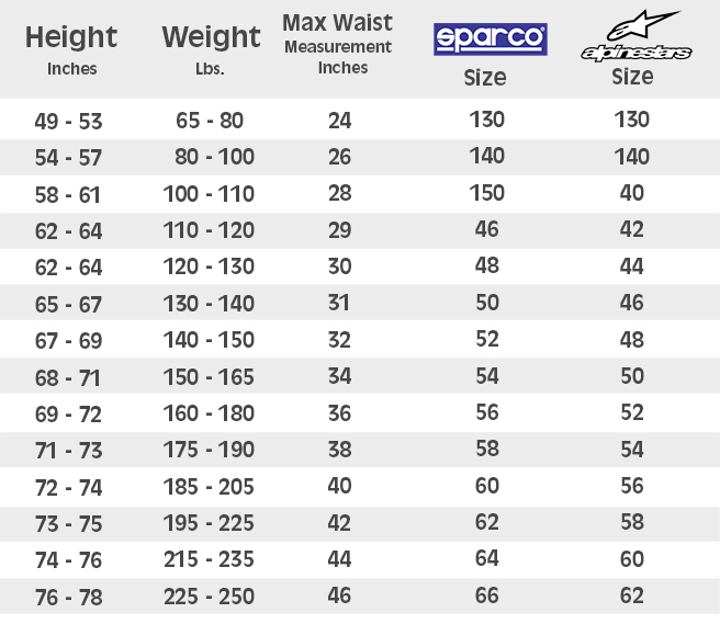 Sparco & Alpinestars Suit Sizing Chart