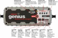 NOCO/Genius - NOCO G7200 Smart Charger - Image 6